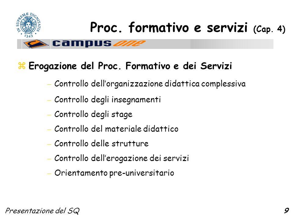 Presentazione del SQ9 Proc. formativo e servizi (Cap. 4) zErogazione del Proc. Formativo e dei Servizi Controllo dellorganizzazione didattica compless