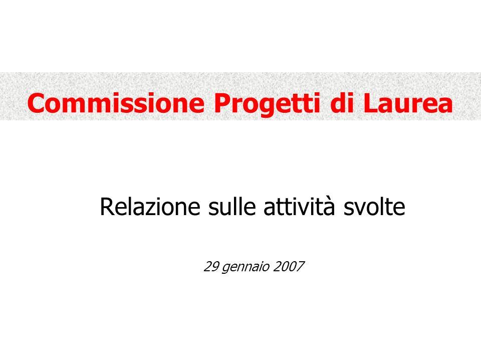 Commissione Progetti di Laurea Relazione sulle attività svolte 29 gennaio 2007