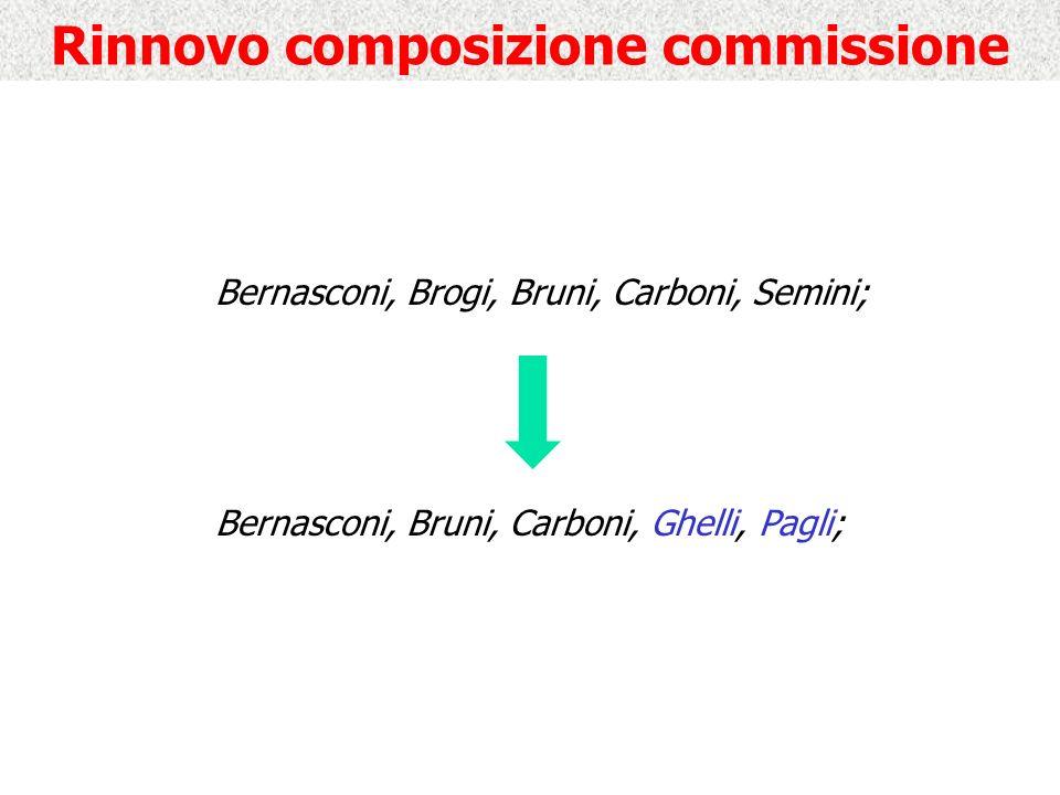 Rinnovo composizione commissione Bernasconi, Brogi, Bruni, Carboni, Semini; Bernasconi, Bruni, Carboni, Ghelli, Pagli;