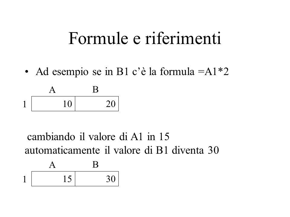 Formule e riferimenti Ad esempio se in B1 cè la formula =A1*2 1020 A B 1 cambiando il valore di A1 in 15 automaticamente il valore di B1 diventa 30 1530 A B 1