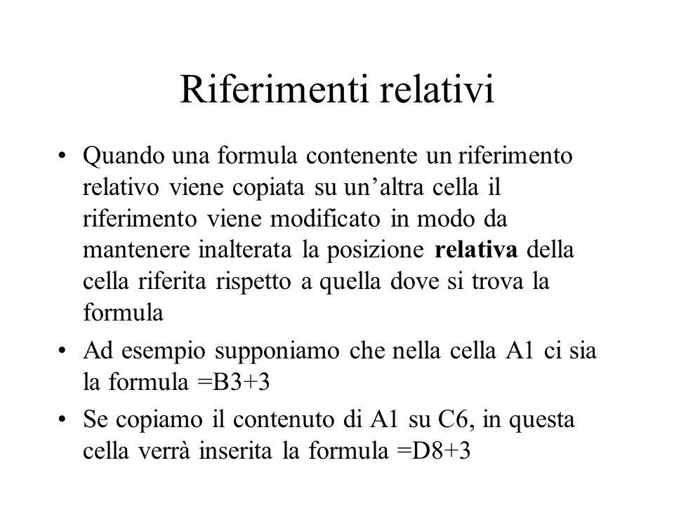 Riferimenti relativi Quando una formula contenente un riferimento relativo viene copiata su unaltra cella il riferimento viene modificato in modo da mantenere inalterata la posizione relativa della cella riferita rispetto a quella dove si trova la formula Ad esempio supponiamo che nella cella A1 ci sia la formula =B3+3 Se copiamo il contenuto di A1 su C6, in questa cella verrà inserita la formula =D8+3