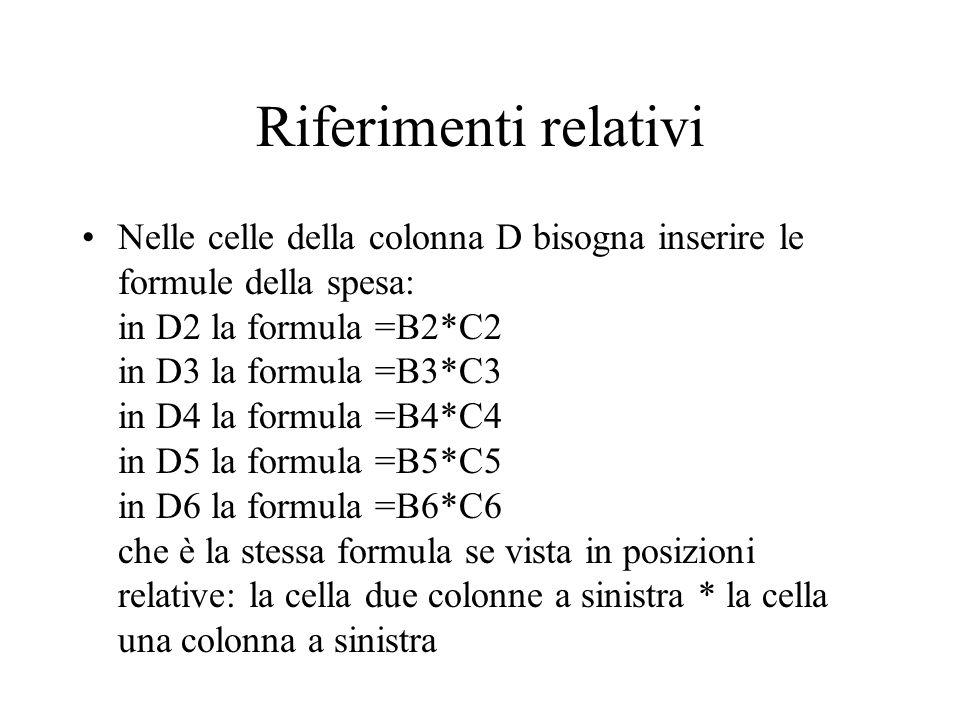 Riferimenti relativi Nelle celle della colonna D bisogna inserire le formule della spesa: in D2 la formula =B2*C2 in D3 la formula =B3*C3 in D4 la formula =B4*C4 in D5 la formula =B5*C5 in D6 la formula =B6*C6 che è la stessa formula se vista in posizioni relative: la cella due colonne a sinistra * la cella una colonna a sinistra