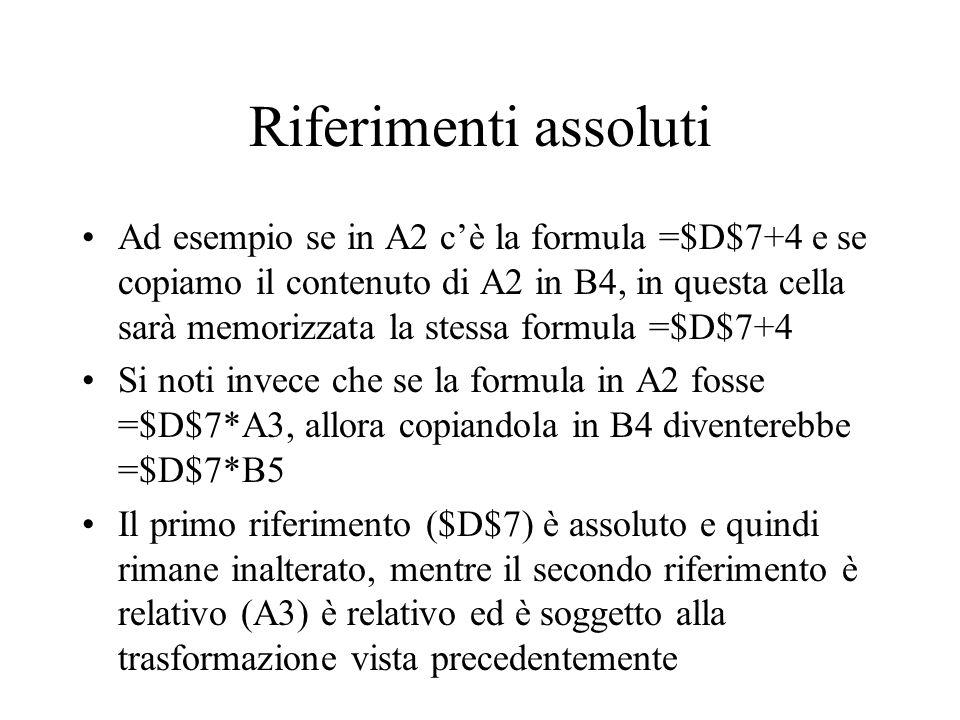 Riferimenti assoluti Ad esempio se in A2 cè la formula =$D$7+4 e se copiamo il contenuto di A2 in B4, in questa cella sarà memorizzata la stessa formula =$D$7+4 Si noti invece che se la formula in A2 fosse =$D$7*A3, allora copiandola in B4 diventerebbe =$D$7*B5 Il primo riferimento ($D$7) è assoluto e quindi rimane inalterato, mentre il secondo riferimento è relativo (A3) è relativo ed è soggetto alla trasformazione vista precedentemente