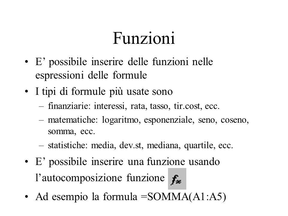 Funzioni E possibile inserire delle funzioni nelle espressioni delle formule I tipi di formule più usate sono –finanziarie: interessi, rata, tasso, tir.cost, ecc.