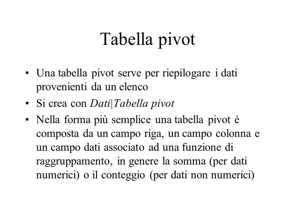Tabella pivot Una tabella pivot serve per riepilogare i dati provenienti da un elenco Si crea con Dati|Tabella pivot Nella forma più semplice una tabella pivot è composta da un campo riga, un campo colonna e un campo dati associato ad una funzione di raggruppamento, in genere la somma (per dati numerici) o il conteggio (per dati non numerici)