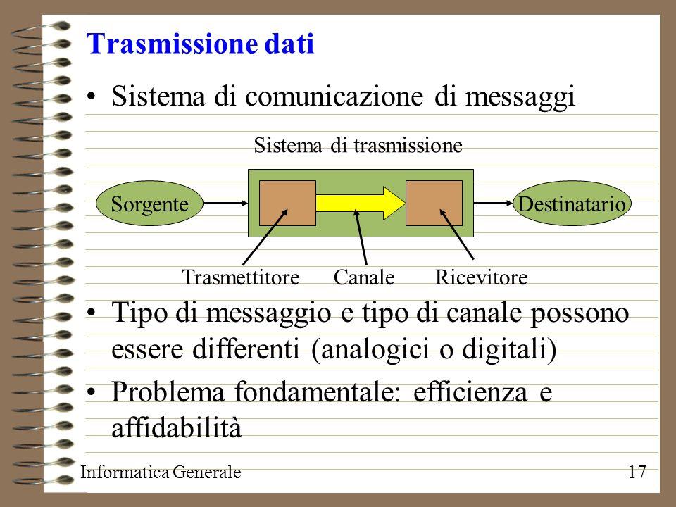 Informatica Generale17 Trasmissione dati Sistema di comunicazione di messaggi Tipo di messaggio e tipo di canale possono essere differenti (analogici