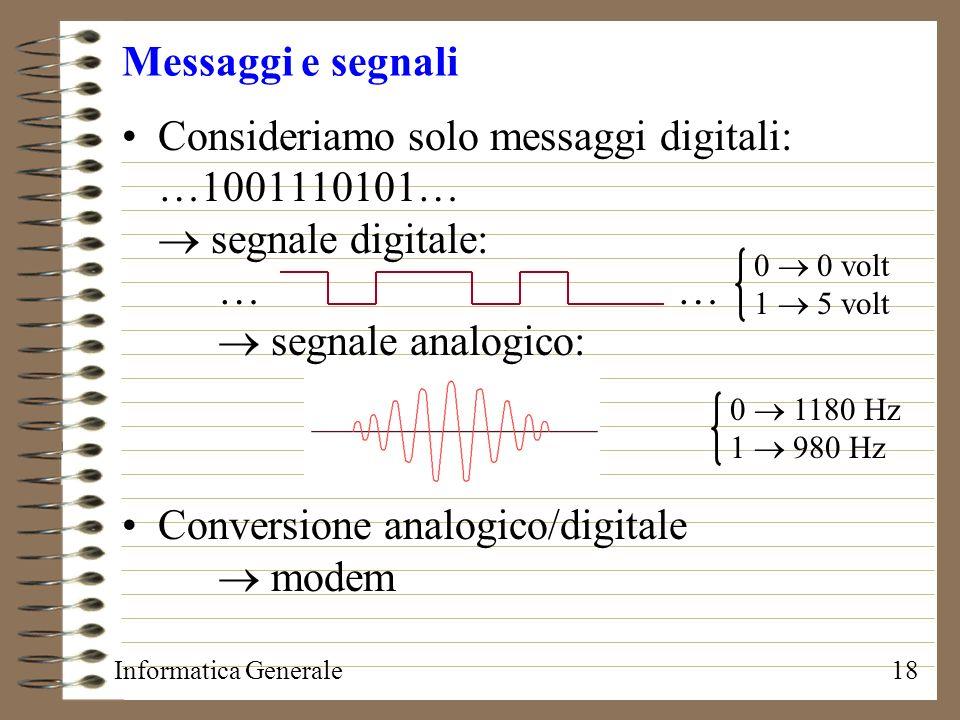 Informatica Generale18 Messaggi e segnali Consideriamo solo messaggi digitali: …1001110101… segnale digitale: … … segnale analogico: Conversione analo