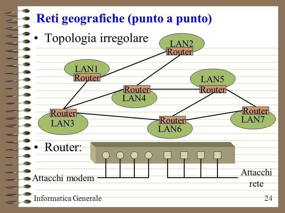 Informatica Generale24 Reti geografiche (punto a punto) LAN1 LAN3 LAN2 Router LAN4 Router LAN5 Router LAN7 Router LAN6 Router Topologia irregolare Rou