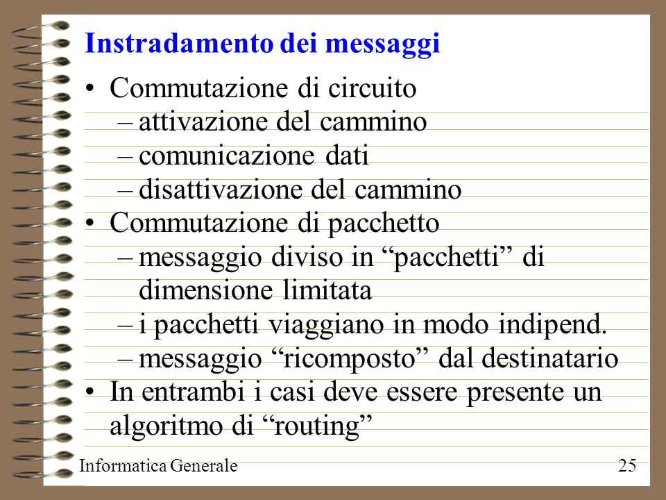 Informatica Generale25 Instradamento dei messaggi Commutazione di circuito –attivazione del cammino –comunicazione dati –disattivazione del cammino Co