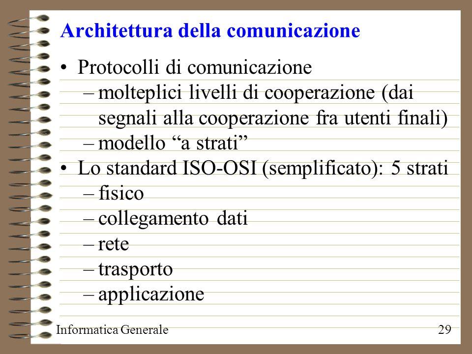 Informatica Generale29 Architettura della comunicazione Protocolli di comunicazione –molteplici livelli di cooperazione (dai segnali alla cooperazione