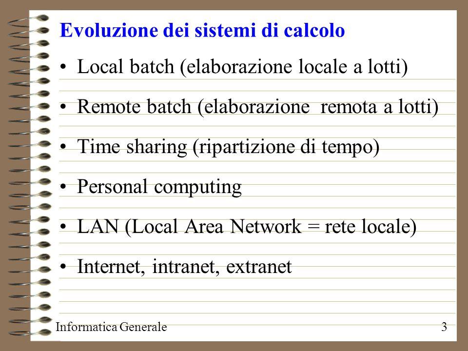 Informatica Generale3 Evoluzione dei sistemi di calcolo Local batch (elaborazione locale a lotti) Remote batch (elaborazione remota a lotti) Time shar