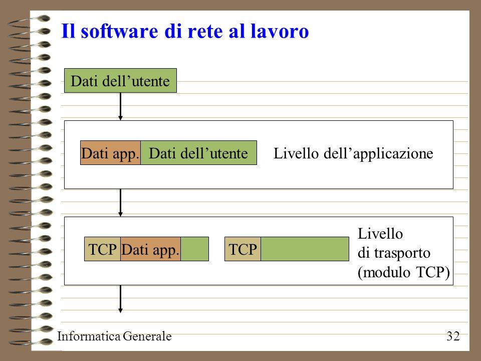 Informatica Generale32 Il software di rete al lavoro Dati app. Livello dellapplicazione Dati dellutente Livello di trasporto (modulo TCP) Dati app. TC