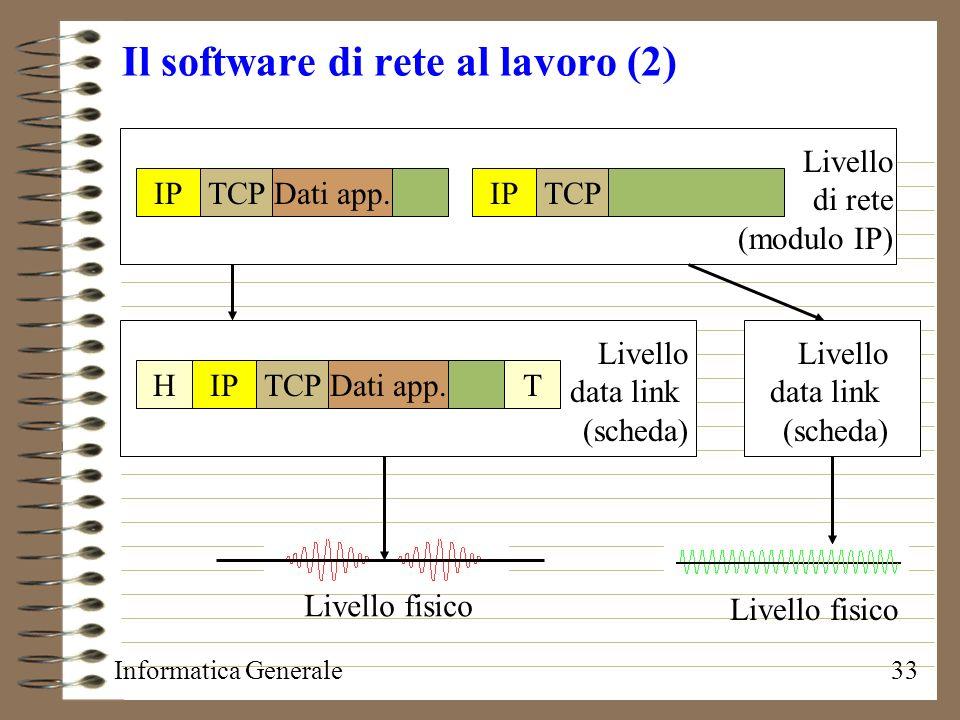 Informatica Generale33 Il software di rete al lavoro (2) Livello di rete (modulo IP) Dati app. TCPIPTCPIP Livello data link (scheda) Dati app. TCPIPHT