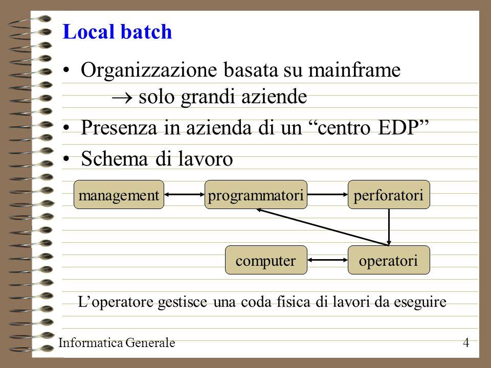 Informatica Generale4 Local batch Organizzazione basata su mainframe solo grandi aziende Presenza in azienda di un centro EDP Schema di lavoro managem