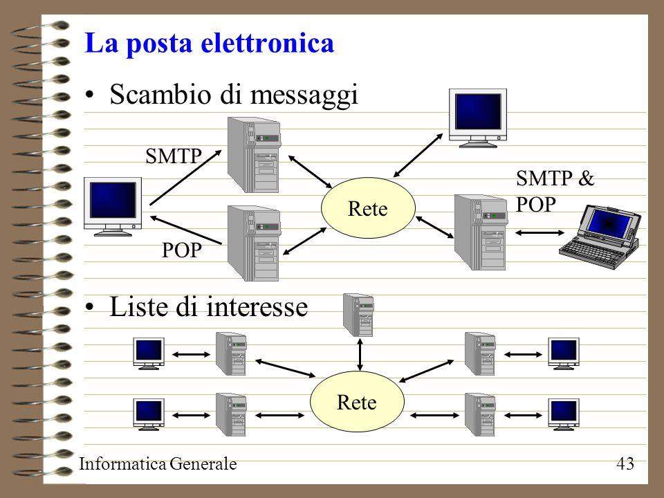 Informatica Generale43 La posta elettronica Scambio di messaggi Liste di interesse Rete POP SMTP & POP SMTP Rete