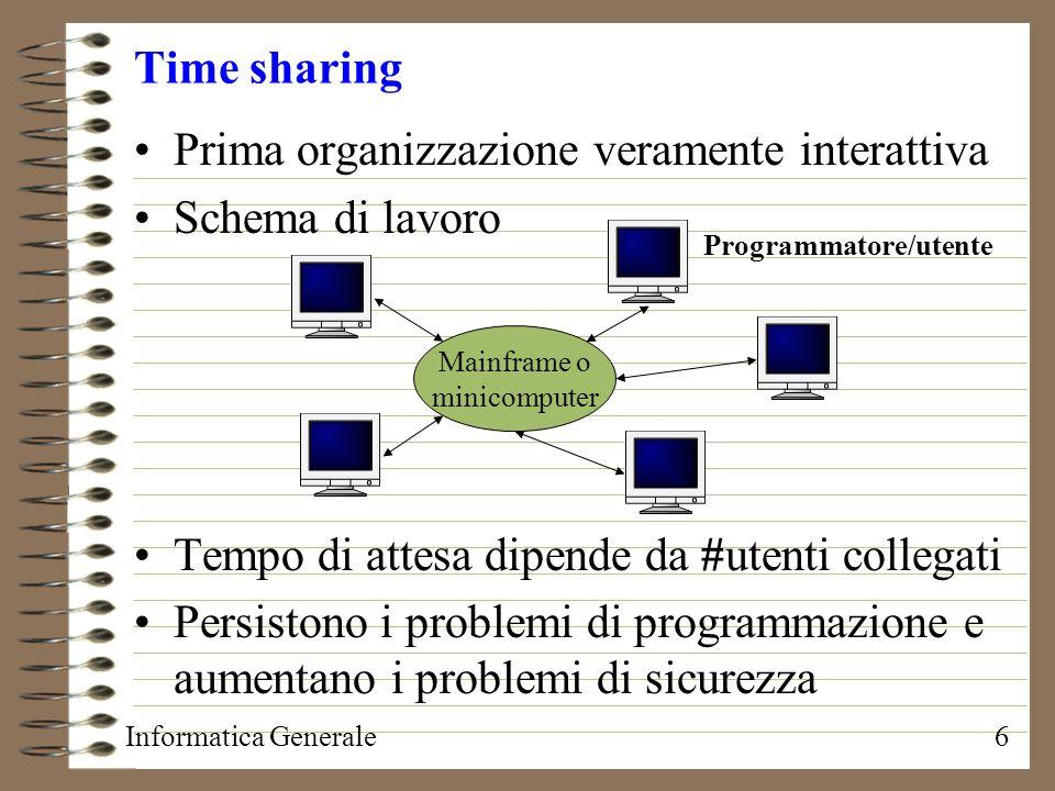 Informatica Generale6 Time sharing Prima organizzazione veramente interattiva Schema di lavoro Tempo di attesa dipende da #utenti collegati Persistono