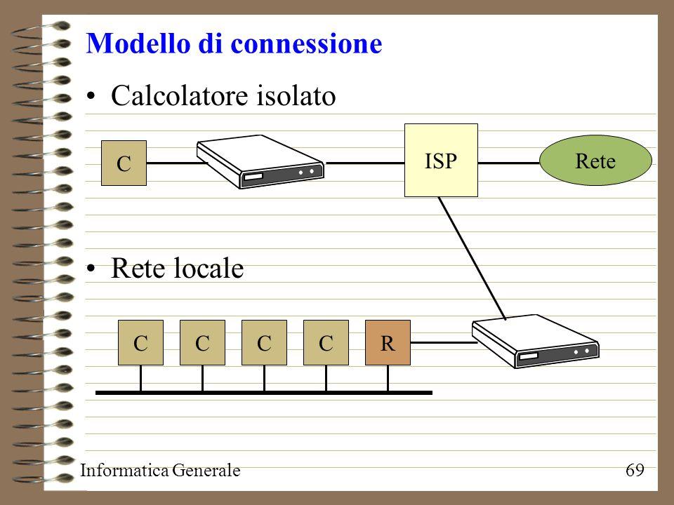 Informatica Generale69 Modello di connessione Calcolatore isolato Rete locale C ISP Rete CCCCR