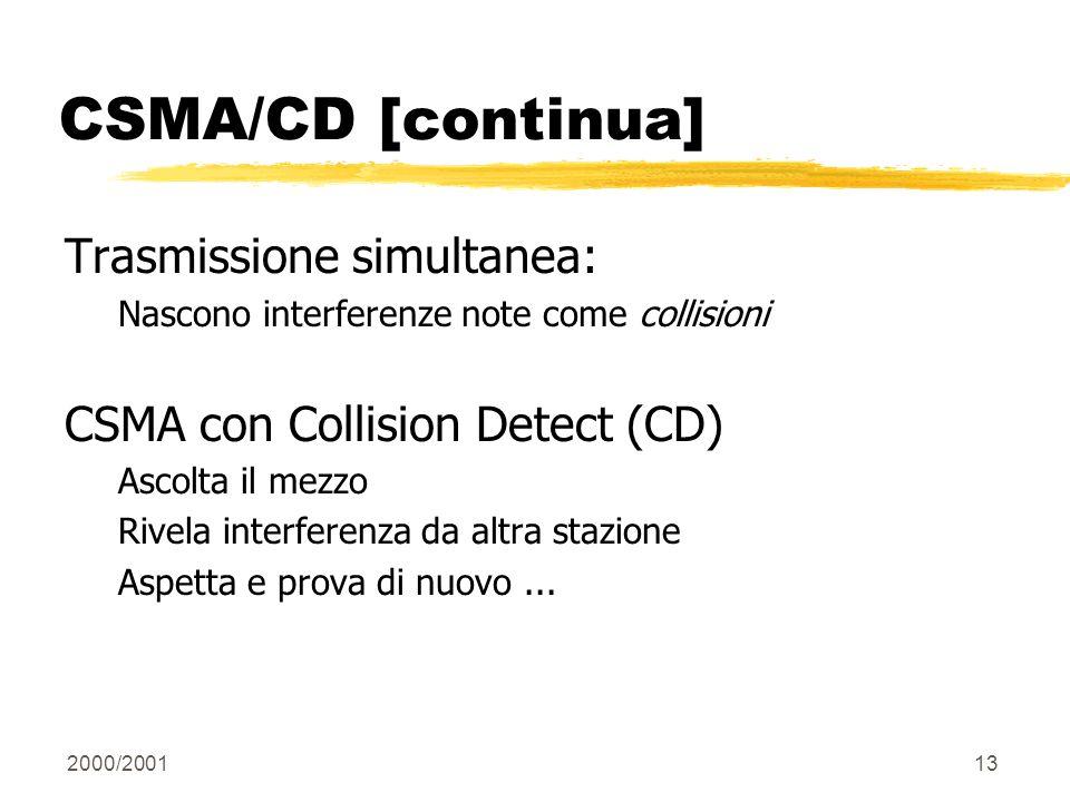 2000/200113 CSMA/CD [continua] Trasmissione simultanea: Nascono interferenze note come collisioni CSMA con Collision Detect (CD) Ascolta il mezzo Rive