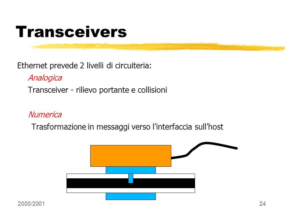 2000/200124 Transceivers Ethernet prevede 2 livelli di circuiteria: Analogica Transceiver - rilievo portante e collisioni Numerica Trasformazione in m