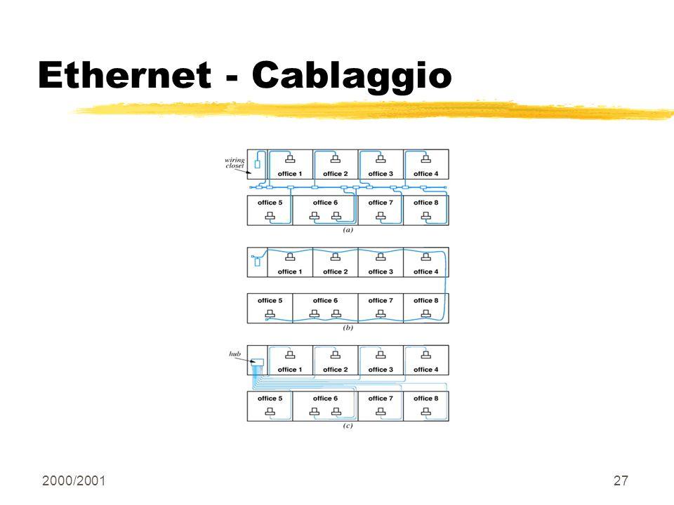 2000/200127 Ethernet - Cablaggio