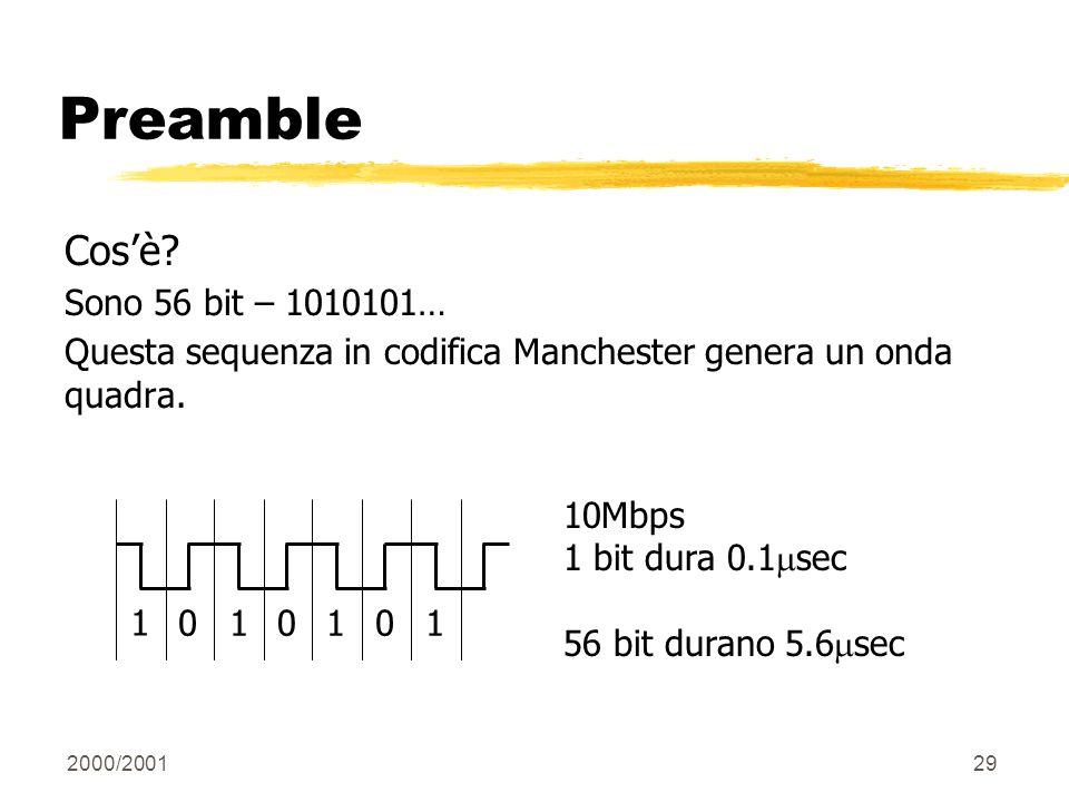 2000/200129 Preamble Cosè? Sono 56 bit – 1010101… Questa sequenza in codifica Manchester genera un onda quadra. 1 010101 10Mbps 1 bit dura 0.1 sec 56
