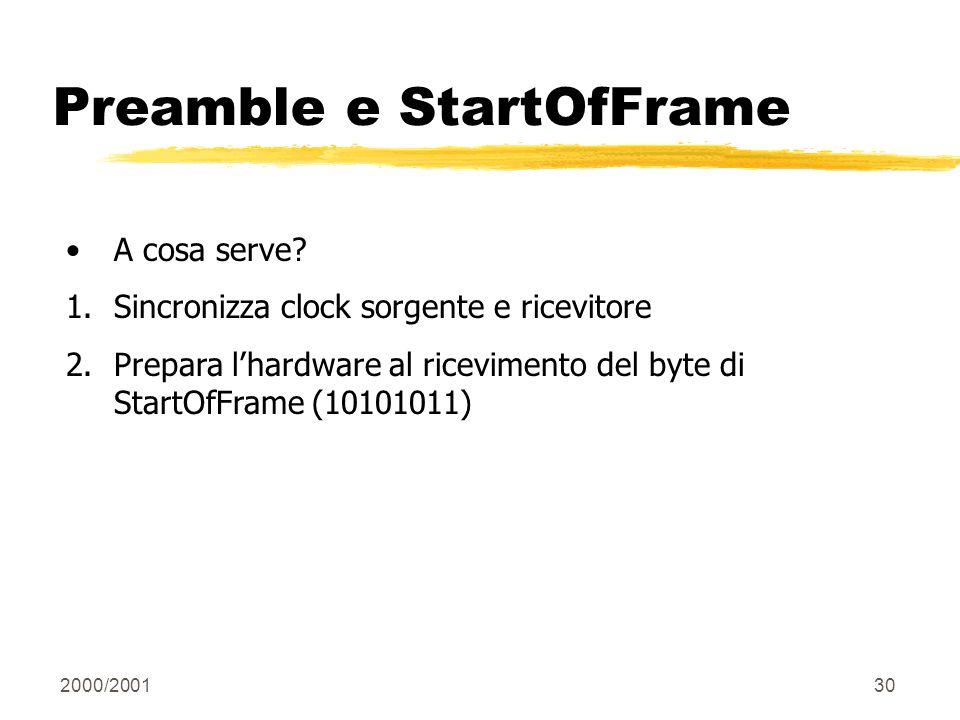 2000/200130 Preamble e StartOfFrame A cosa serve? 1.Sincronizza clock sorgente e ricevitore 2.Prepara lhardware al ricevimento del byte di StartOfFram