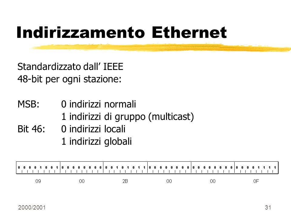 2000/200131 Indirizzamento Ethernet Standardizzato dall IEEE 48-bit per ogni stazione: MSB:0 indirizzi normali 1 indirizzi di gruppo (multicast) Bit 4
