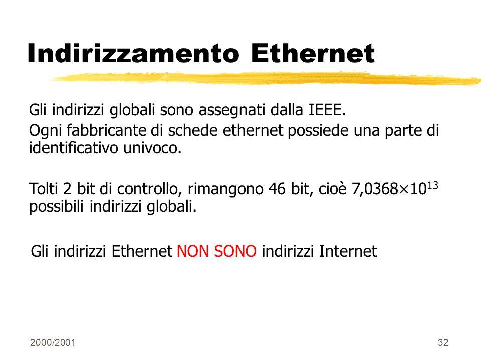 2000/200132 Indirizzamento Ethernet Gli indirizzi globali sono assegnati dalla IEEE. Ogni fabbricante di schede ethernet possiede una parte di identif