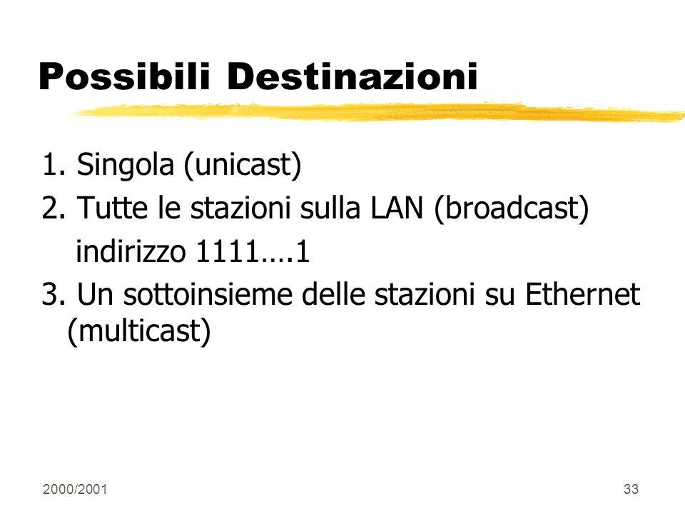 2000/200133 Possibili Destinazioni 1. Singola (unicast) 2. Tutte le stazioni sulla LAN (broadcast) indirizzo 1111….1 3. Un sottoinsieme delle stazioni