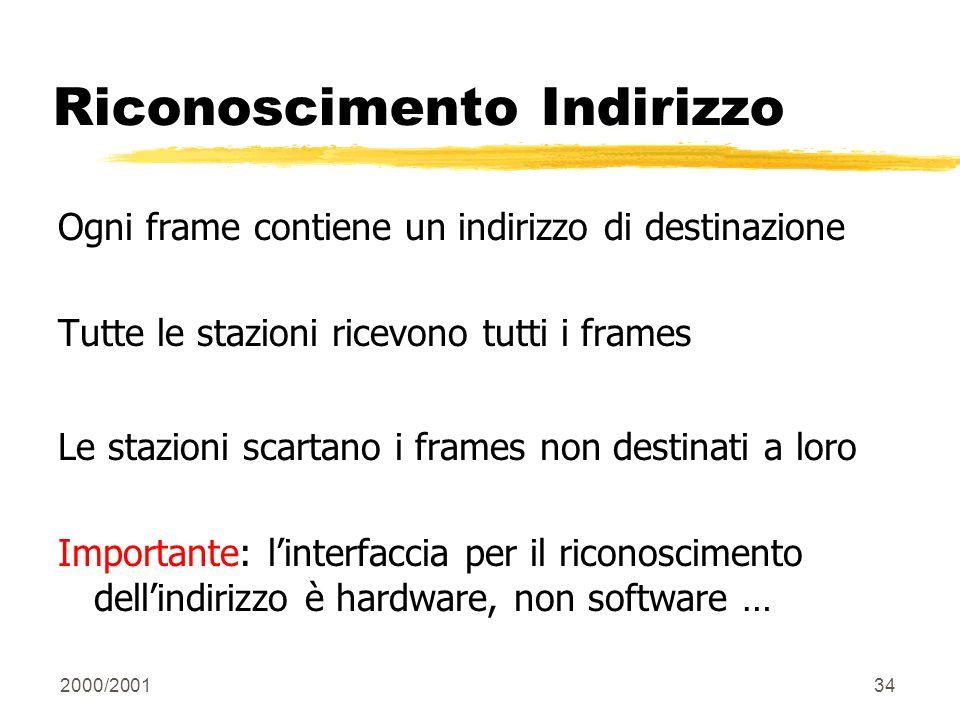 2000/200134 Riconoscimento Indirizzo Ogni frame contiene un indirizzo di destinazione Tutte le stazioni ricevono tutti i frames Le stazioni scartano i