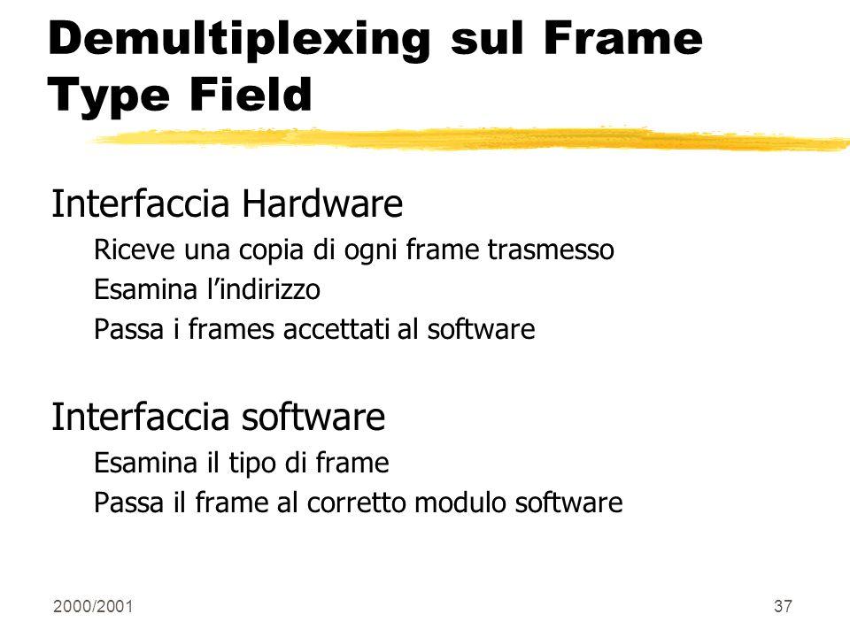 2000/200137 Demultiplexing sul Frame Type Field Interfaccia Hardware Riceve una copia di ogni frame trasmesso Esamina lindirizzo Passa i frames accett