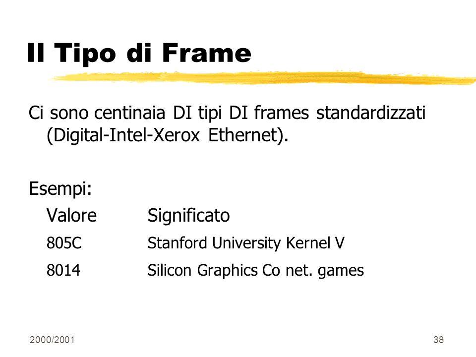 2000/200138 Il Tipo di Frame Ci sono centinaia DI tipi DI frames standardizzati (Digital-Intel-Xerox Ethernet). Esempi: ValoreSignificato 805CStanford