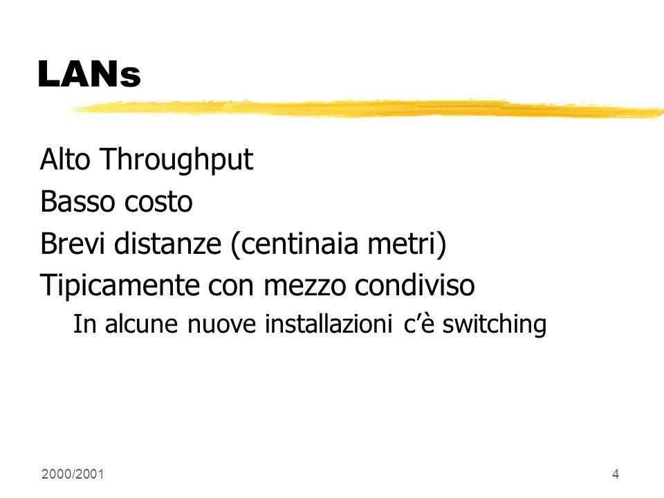 2000/20014 LANs Alto Throughput Basso costo Brevi distanze (centinaia metri) Tipicamente con mezzo condiviso In alcune nuove installazioni cè switchin