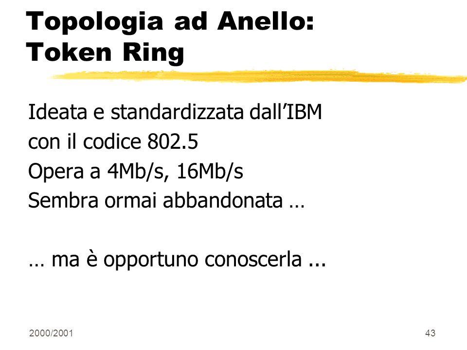 2000/200143 Topologia ad Anello: Token Ring Ideata e standardizzata dallIBM con il codice 802.5 Opera a 4Mb/s, 16Mb/s Sembra ormai abbandonata … … ma