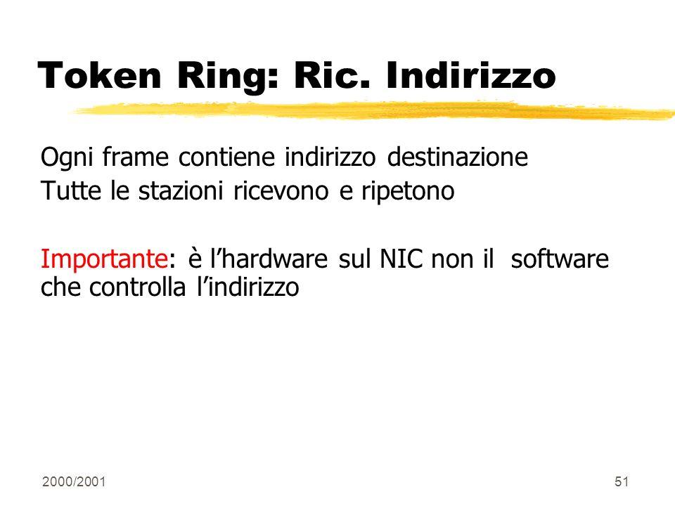 2000/200151 Token Ring: Ric. Indirizzo Ogni frame contiene indirizzo destinazione Tutte le stazioni ricevono e ripetono Importante: è lhardware sul NI