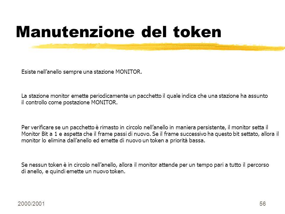 2000/200156 Manutenzione del token Esiste nellanello sempre una stazione MONITOR. La stazione monitor emette periodicamente un pacchetto il quale indi