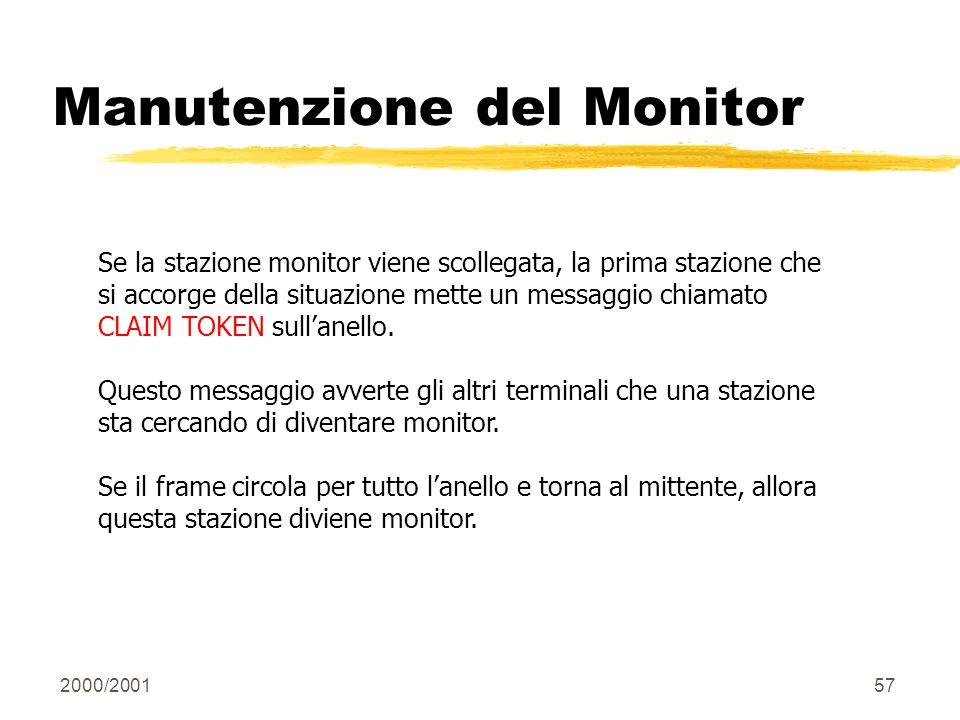 2000/200157 Manutenzione del Monitor Se la stazione monitor viene scollegata, la prima stazione che si accorge della situazione mette un messaggio chi
