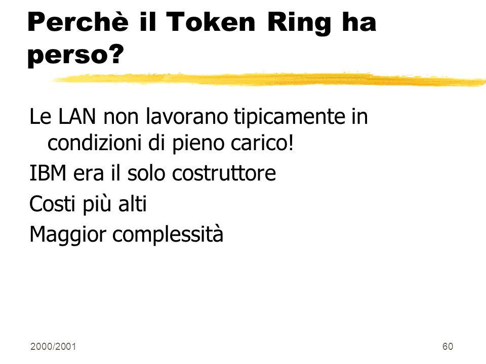 2000/200160 Perchè il Token Ring ha perso? Le LAN non lavorano tipicamente in condizioni di pieno carico! IBM era il solo costruttore Costi più alti M