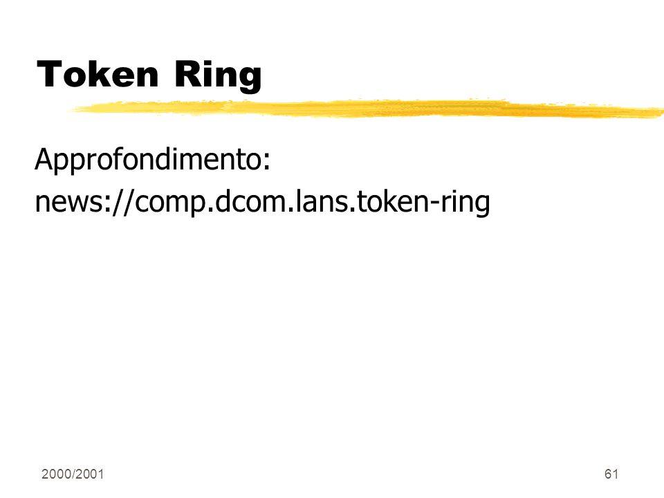 2000/200161 Token Ring Approfondimento: news://comp.dcom.lans.token-ring
