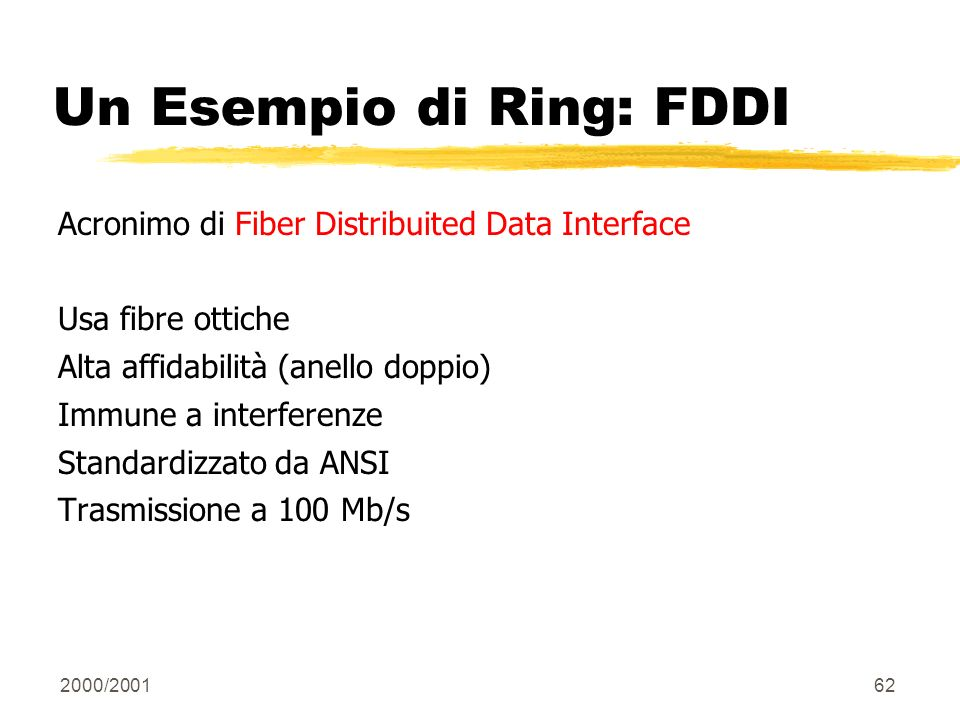 2000/200162 Un Esempio di Ring: FDDI Acronimo di Fiber Distribuited Data Interface Usa fibre ottiche Alta affidabilità (anello doppio) Immune a interf
