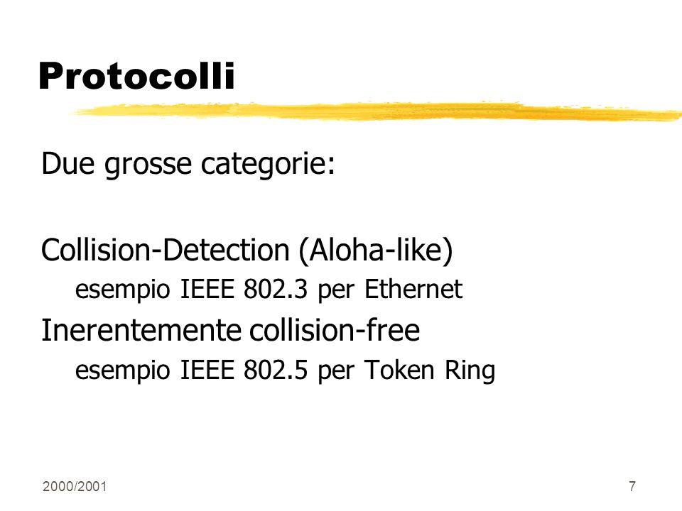 2000/20017 Protocolli Due grosse categorie: Collision-Detection (Aloha-like) esempio IEEE 802.3 per Ethernet Inerentemente collision-free esempio IEEE
