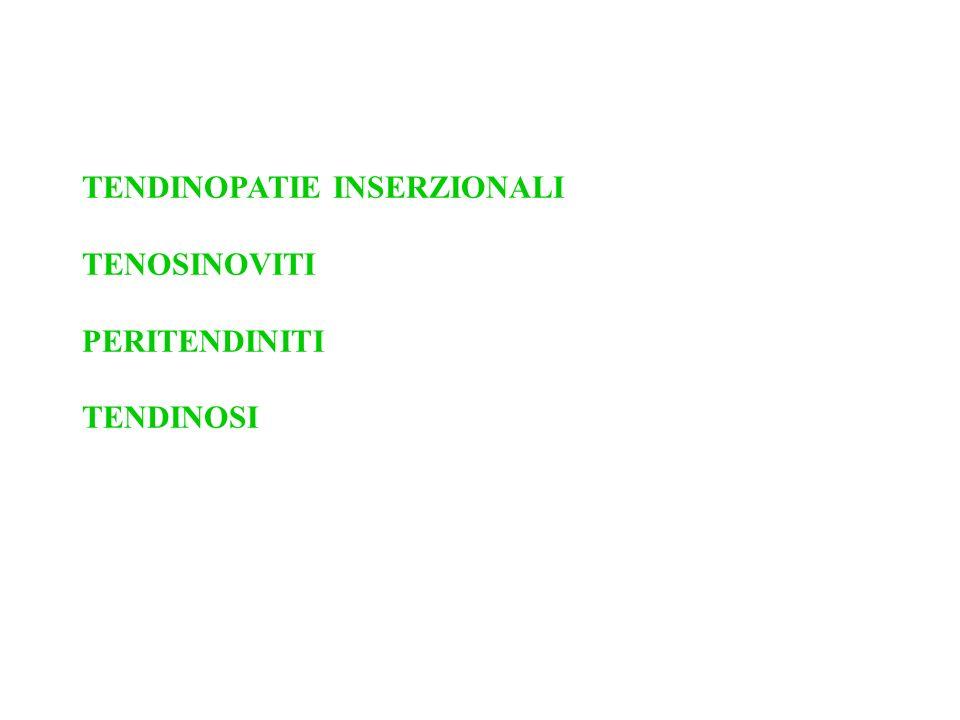 TENDINOPATIE INSERZIONALI TENOSINOVITI PERITENDINITI TENDINOSI
