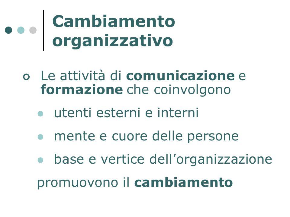 Cambiamento organizzativo Le attività di comunicazione e formazione che coinvolgono utenti esterni e interni mente e cuore delle persone base e vertic