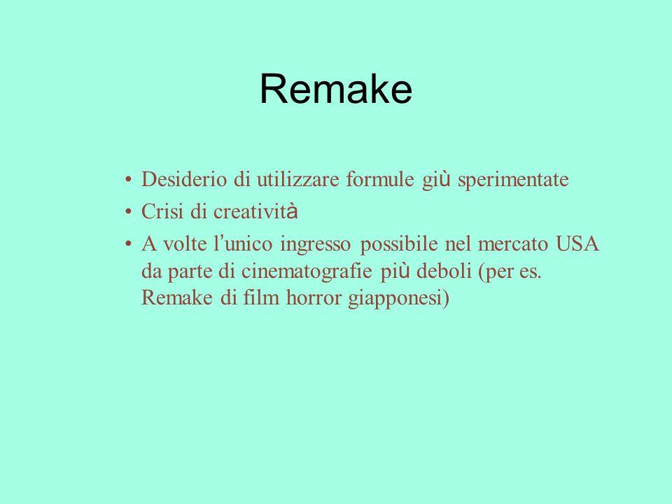 Remake Desiderio di utilizzare formule gi ù sperimentate Crisi di creativit à A volte l unico ingresso possibile nel mercato USA da parte di cinematografie pi ù deboli (per es.