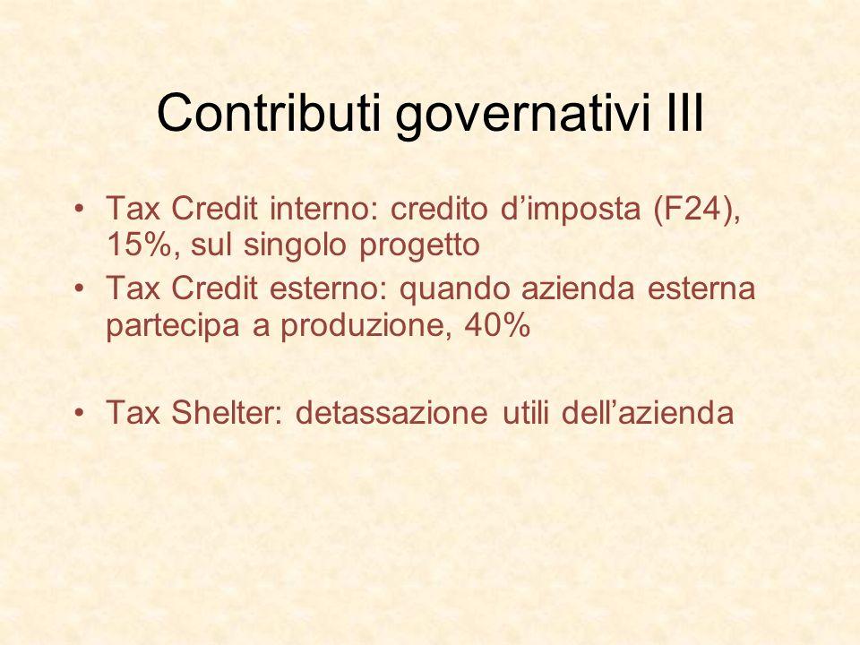 Contributi governativi III Tax Credit interno: credito dimposta (F24), 15%, sul singolo progetto Tax Credit esterno: quando azienda esterna partecipa a produzione, 40% Tax Shelter: detassazione utili dellazienda