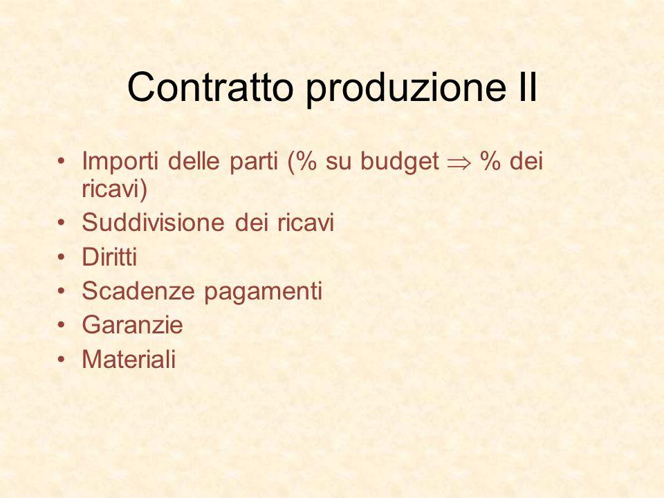 Contratto produzione II Importi delle parti (% su budget % dei ricavi) Suddivisione dei ricavi Diritti Scadenze pagamenti Garanzie Materiali