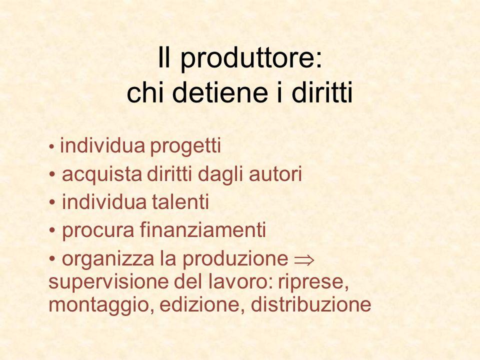 Il produttore: chi detiene i diritti individua progetti acquista diritti dagli autori individua talenti procura finanziamenti organizza la produzione