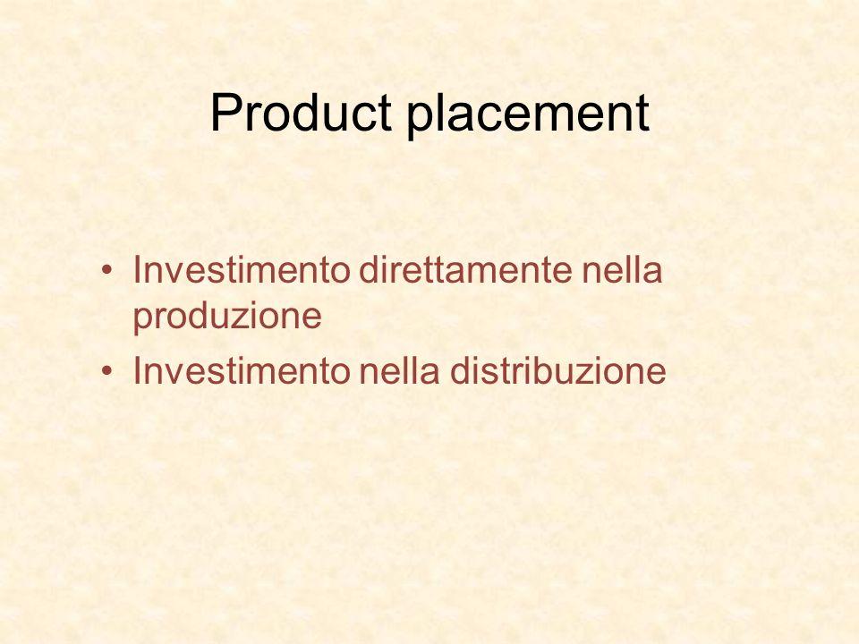 Product placement Investimento direttamente nella produzione Investimento nella distribuzione