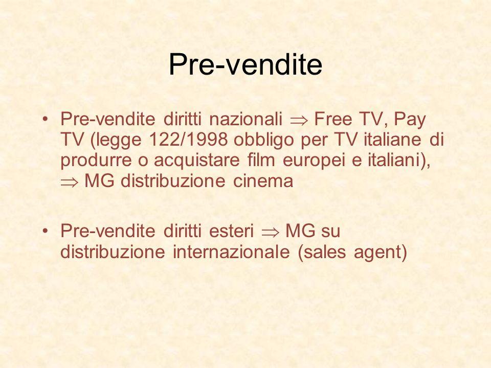 Pre-vendite Pre-vendite diritti nazionali Free TV, Pay TV (legge 122/1998 obbligo per TV italiane di produrre o acquistare film europei e italiani), MG distribuzione cinema Pre-vendite diritti esteri MG su distribuzione internazionale (sales agent)
