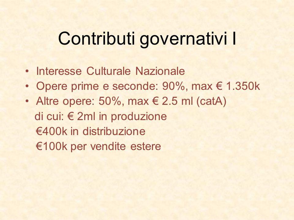 Contributi governativi I Interesse Culturale Nazionale Opere prime e seconde: 90%, max 1.350k Altre opere: 50%, max 2.5 ml (catA) di cui: 2ml in produzione 400k in distribuzione 100k per vendite estere